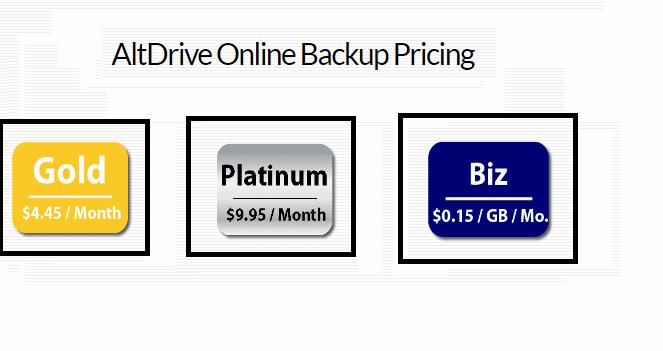 AltDrive Discount Codes