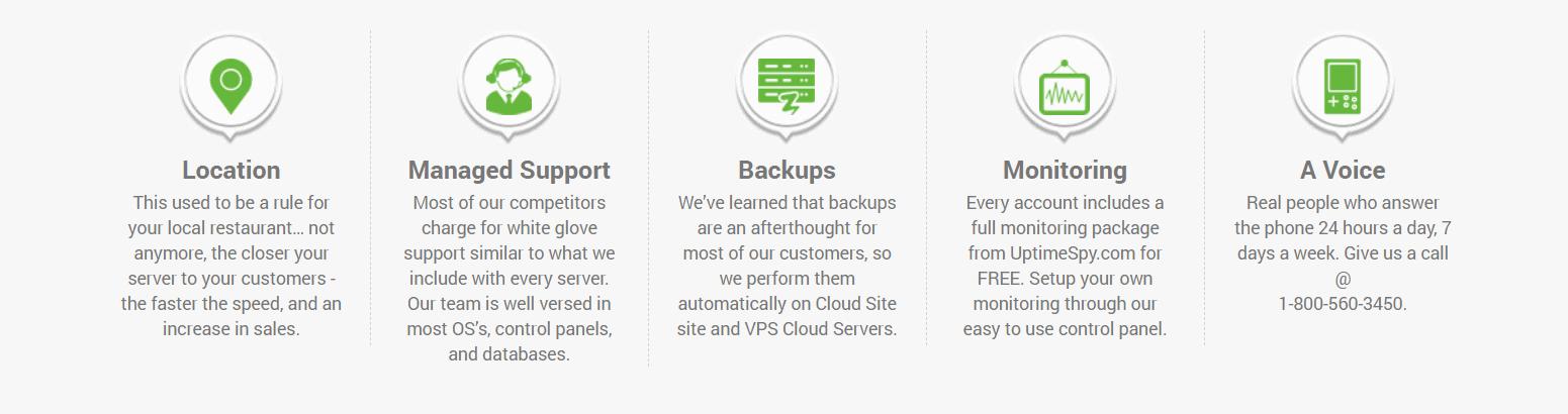 Zip Servers coupon code
