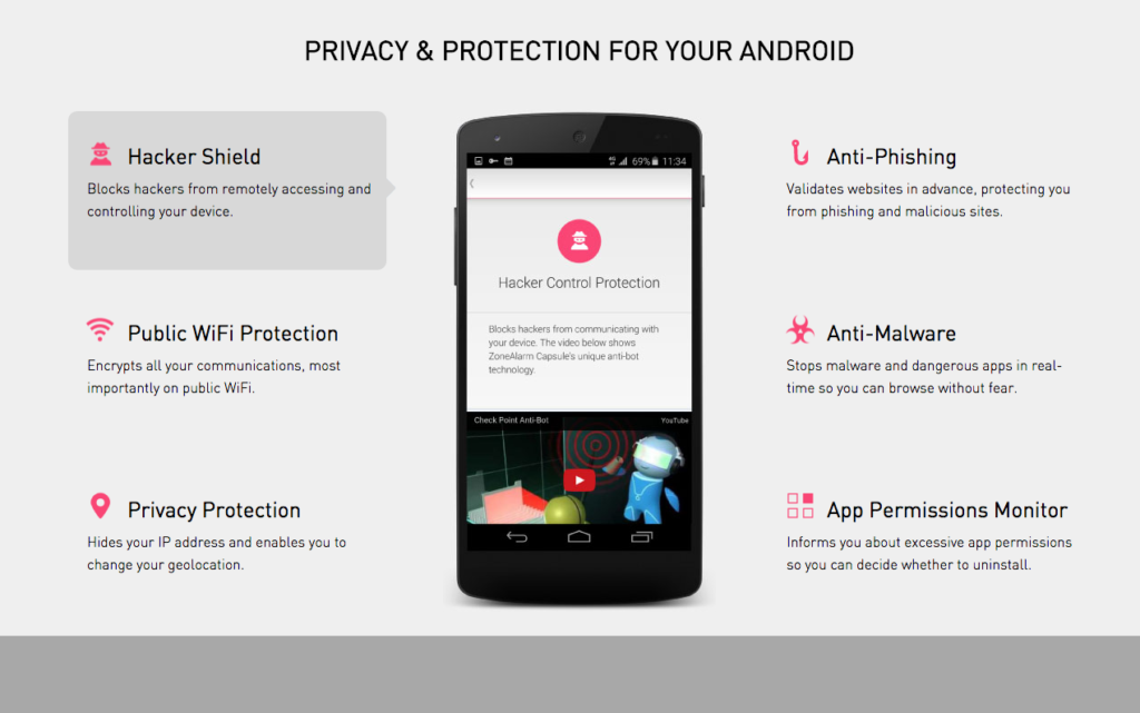 ZoneAlarm-Android-Security