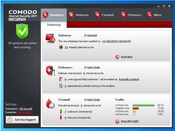 Codmo Antivirus