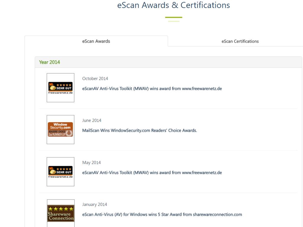 eScan Awards
