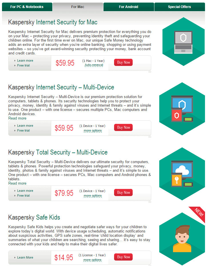 kaspersky home security features