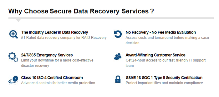 Secure Data Recovery Software