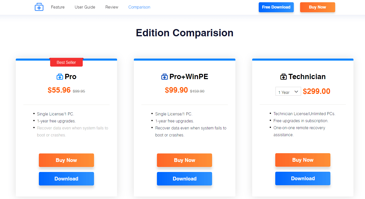 EaseUS Pricing Plans