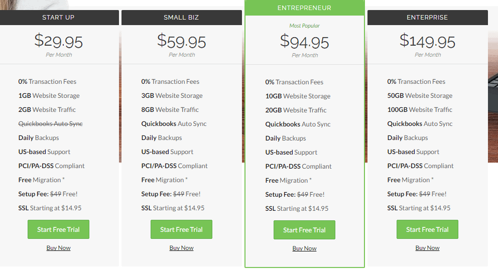 pinnacle pricing