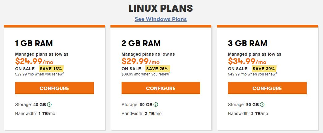 Godaddy-vps-coupon-code-plan