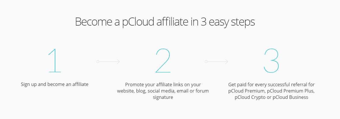 pcloud affiliates