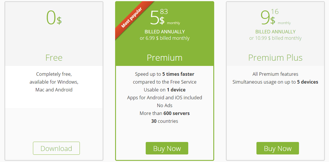 CyberGhost-Price