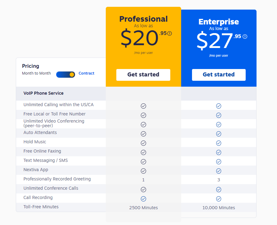 Nextiva Price Plan