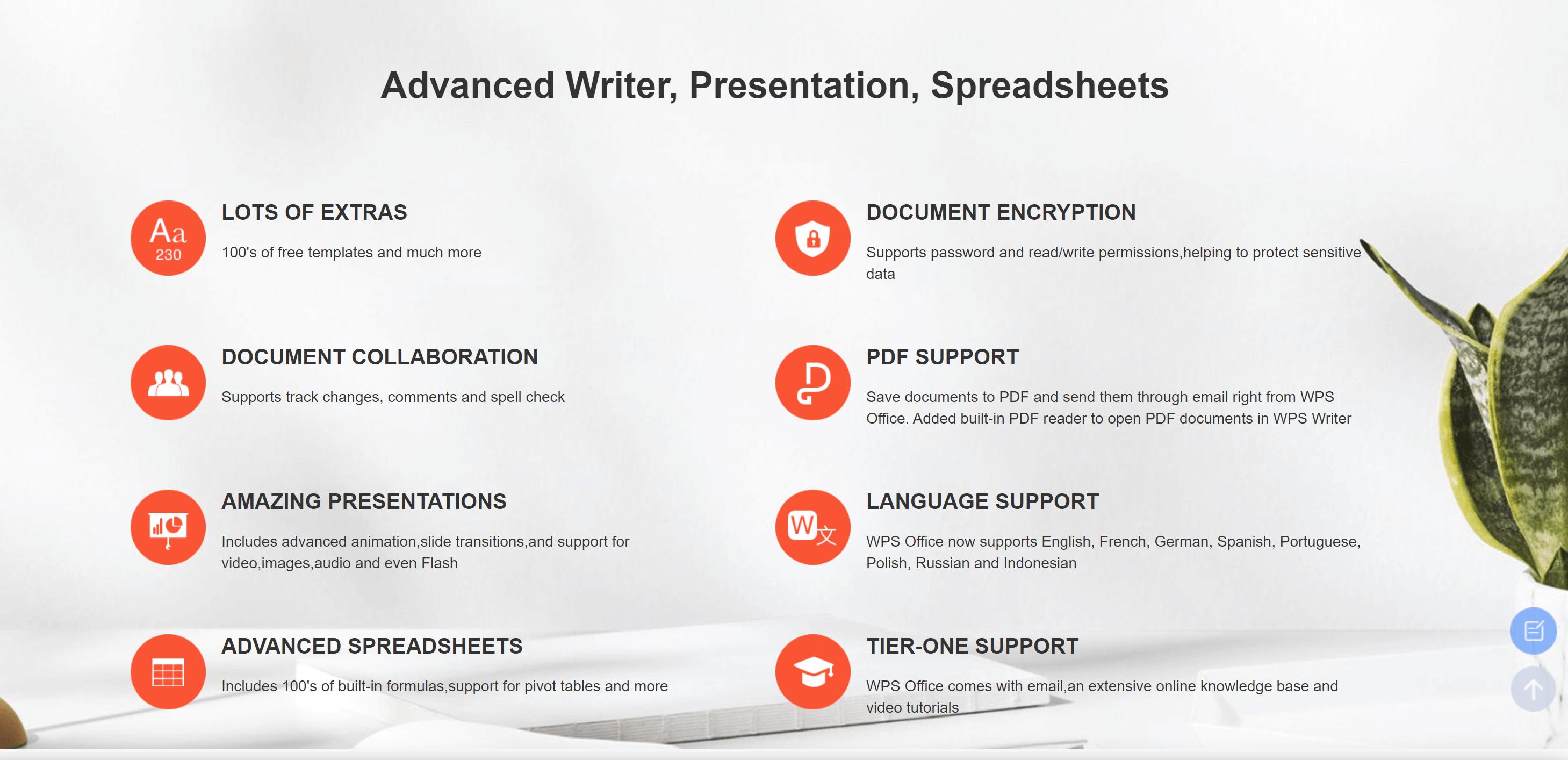 WPS Office premium presentation spreadsheets