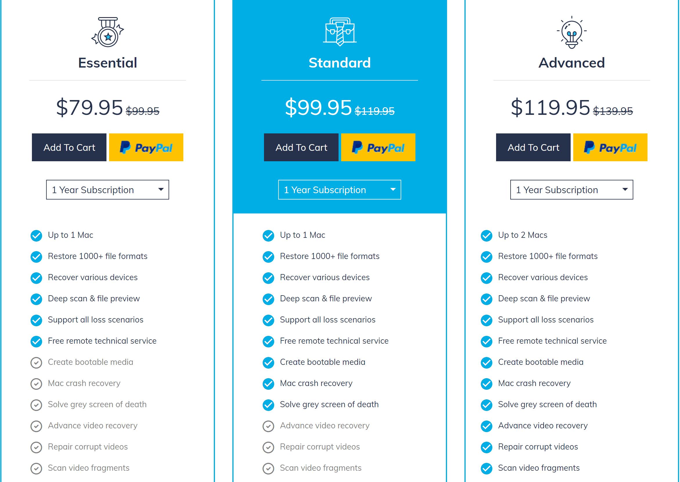 Wondershare data recovery pricing Windows