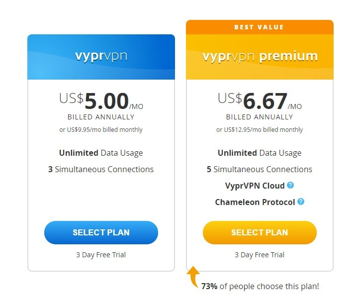 VyprVPN plans and pricing - best VPN for china