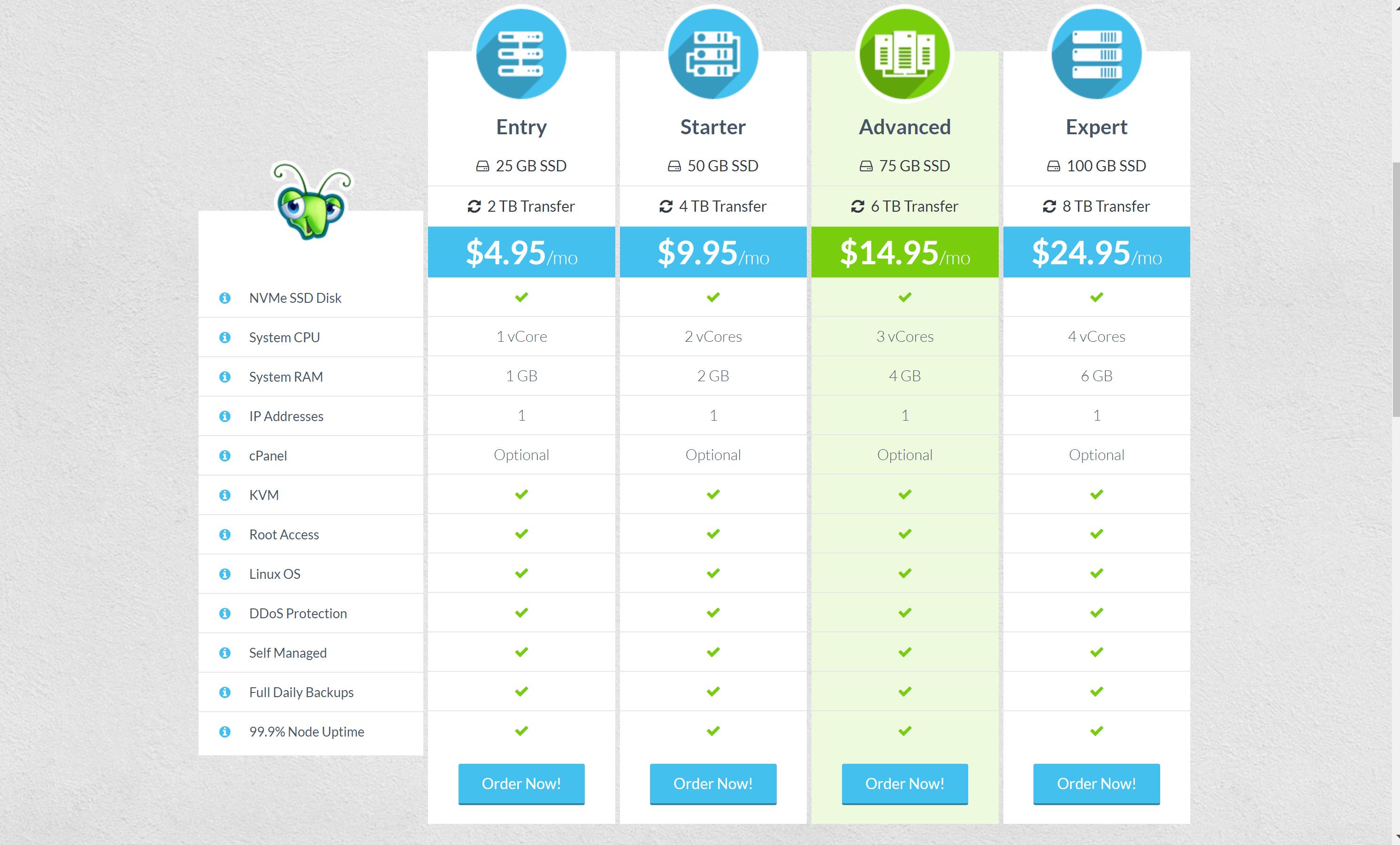 Hostmantis SSD VPS hosting