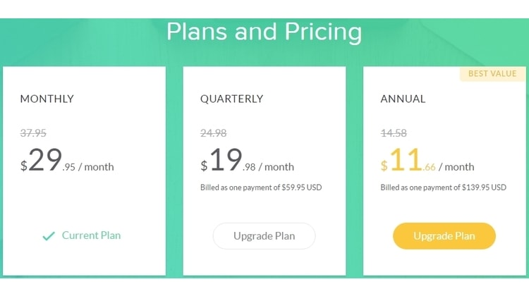 Pricing Plans at Grammarly