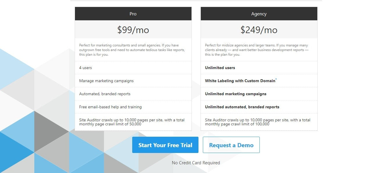 Raven Tool Pricing pro and agency