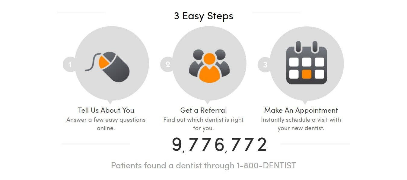 1-800 DENTIST COUPON CODES