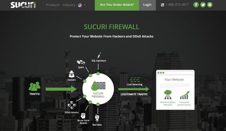sucuri-pricing Sucuri discount coupons