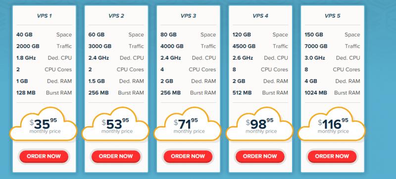 TMD VPS Hosting plans- TMDhosting coupons