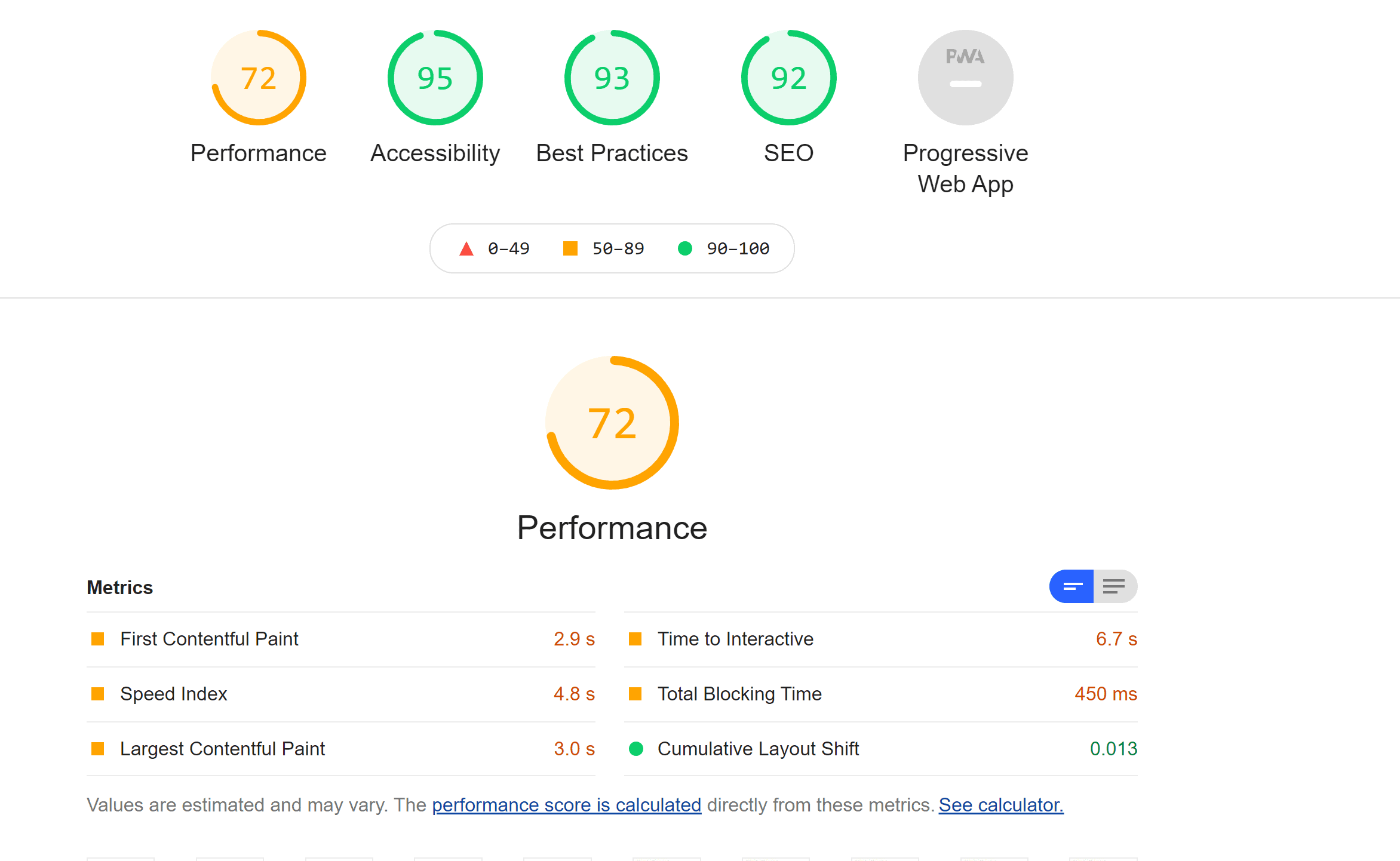 TMDHosting speed and performance- tmdhosting discount code