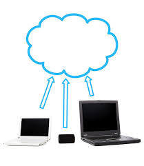 Backups for 2020 cloud services