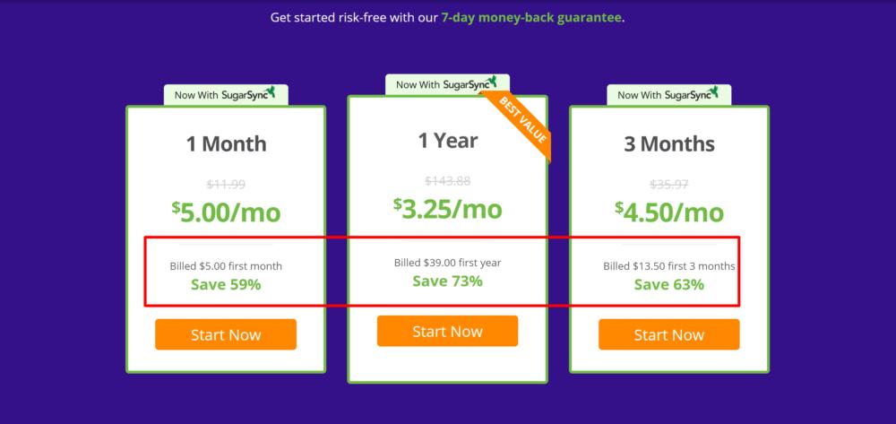 IPVanish Pricing coupons
