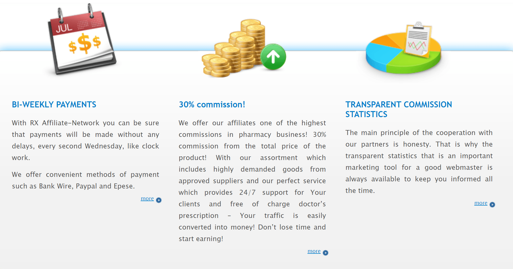 RX-Affiliate-Network