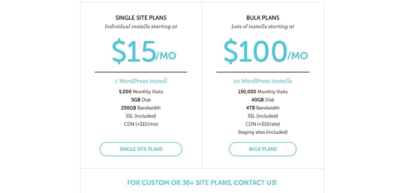 bulk plan
