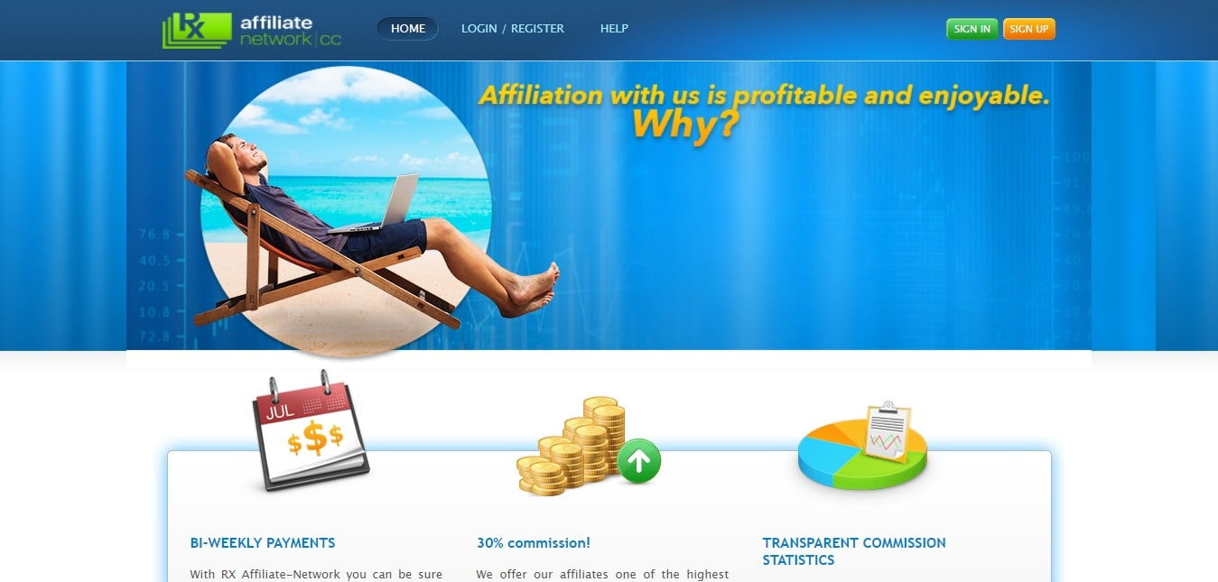 RX Affiliate programs high commissions