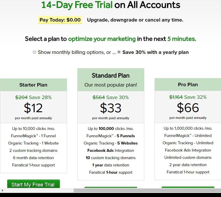 clickmagick Other Trackers features 30 days trial discount coupons