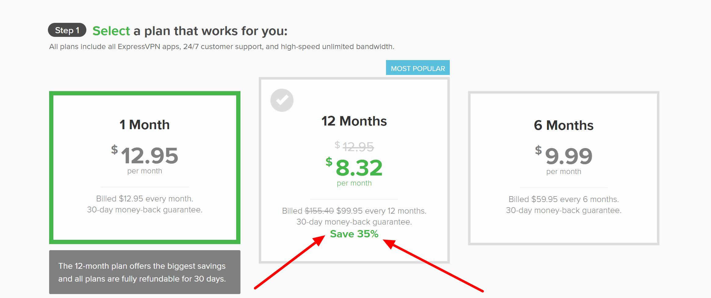 Express VPN promo codes