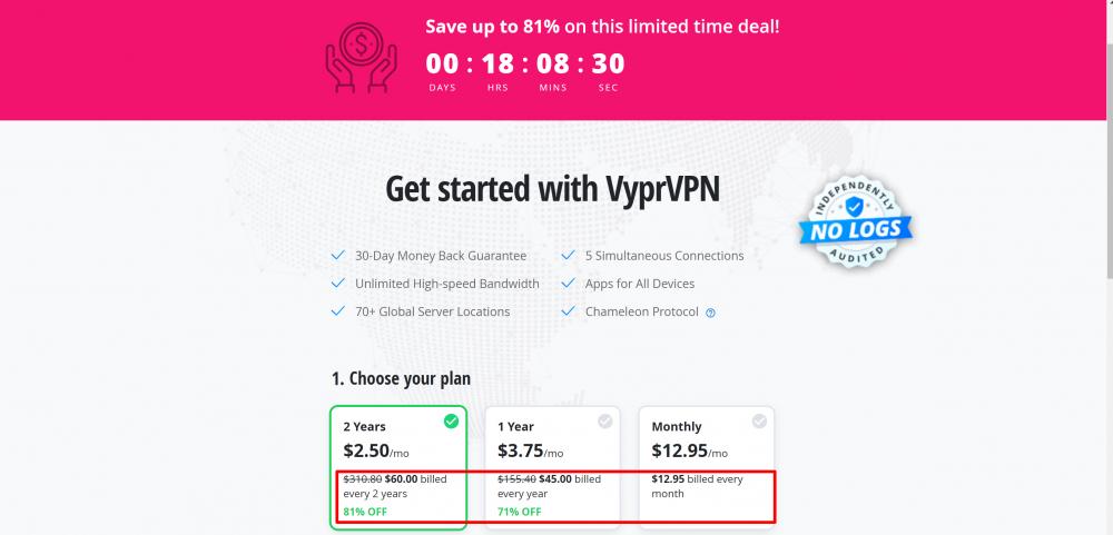 Vypr VPN pricing discount