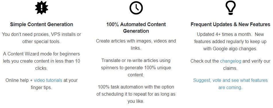 Why SEO content machine