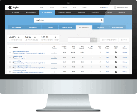 SpyFu PPC competitor research tool discount coupons