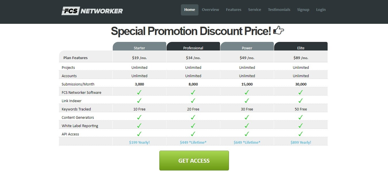 FCS Networker Pricing Plans