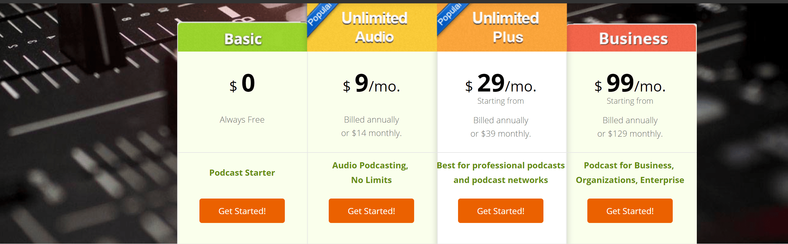 podbean free coupon code