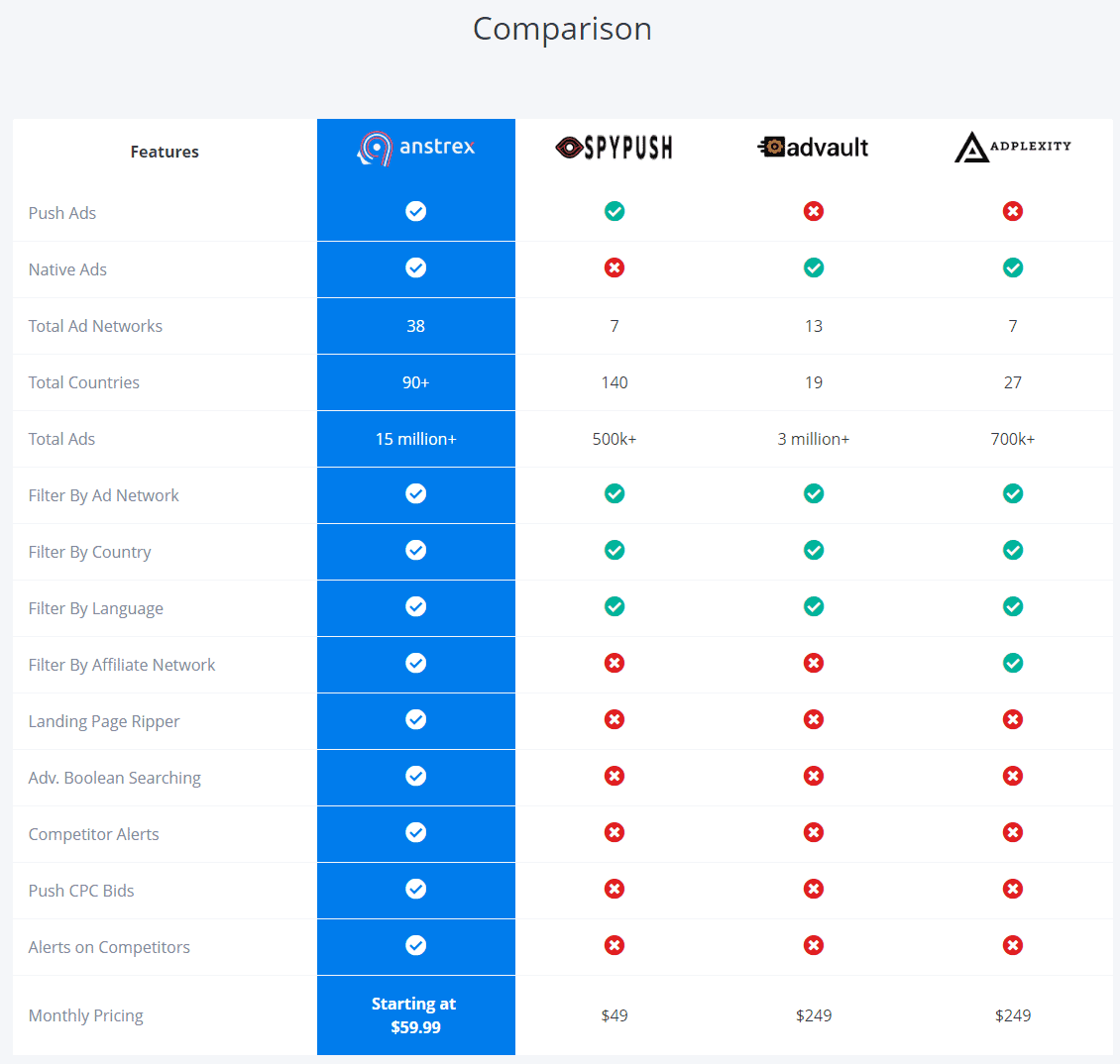 Anstrex alternatives- anstrex review