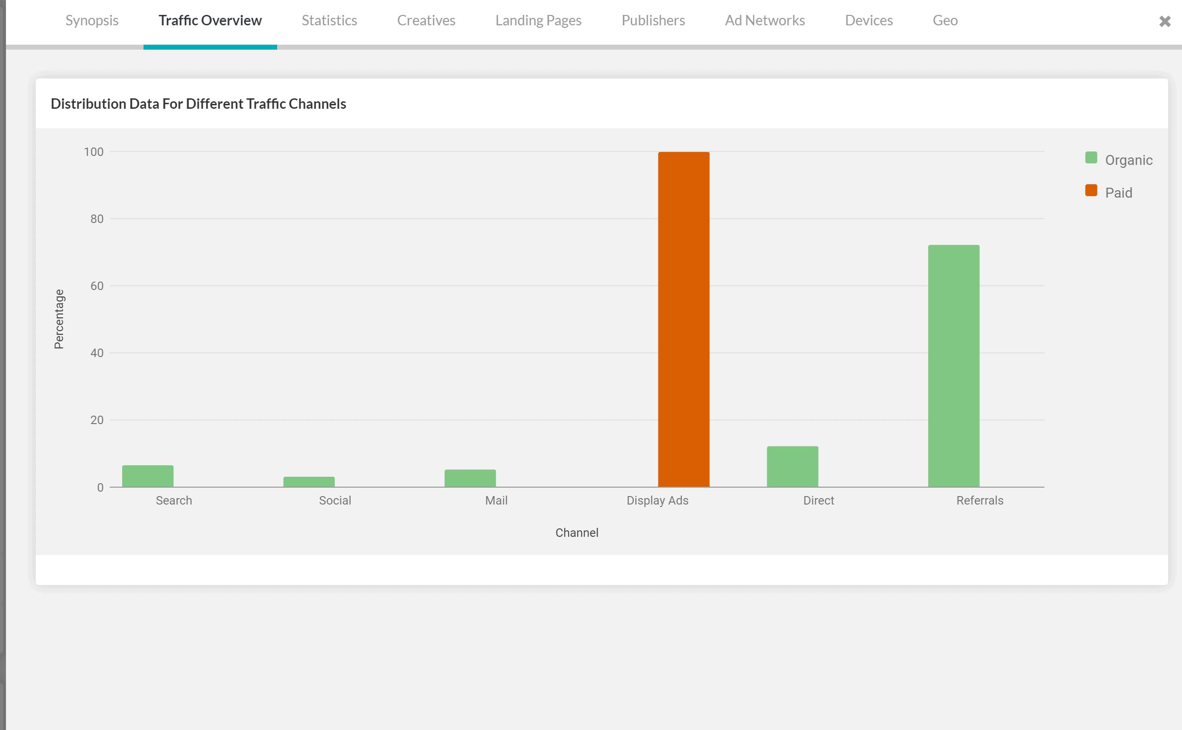 Anstrex analytics tool- anstrex review