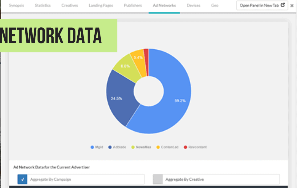 Publisher data for ads- Anstrex review