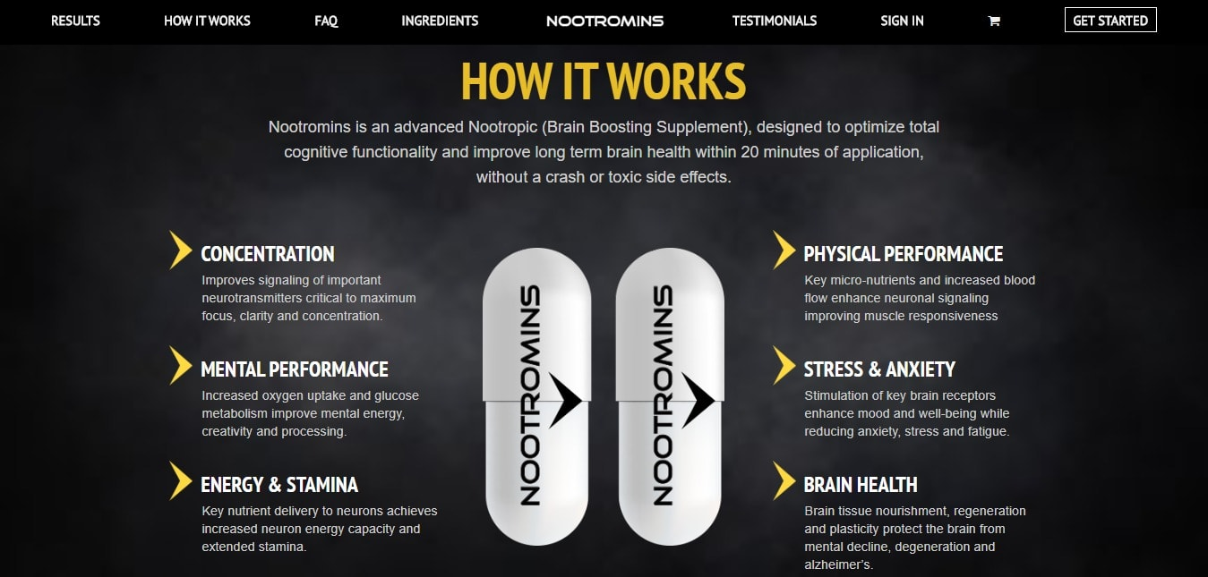 Check How It Works - Mental Performance