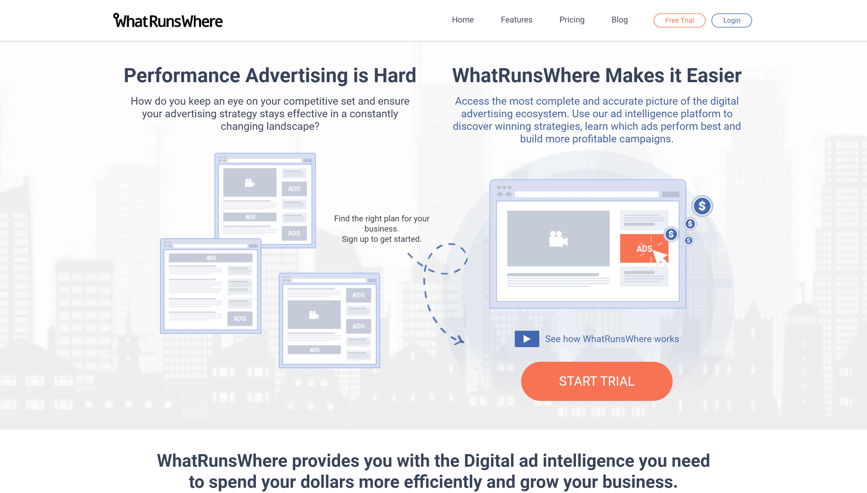 whatrunswhere ad intelligence tool- anstrex review alternatives