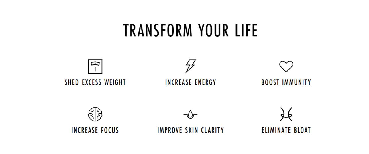 Sakara Life Coupon Codes- Transform Your Life