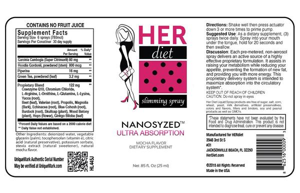 Ingredients Used In HERDiet