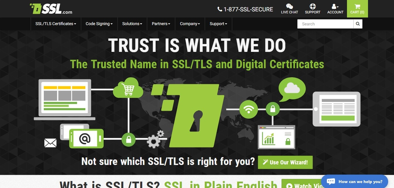 SSL.com The certification authority