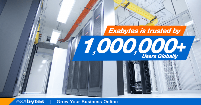 ExaBytes coupon discount