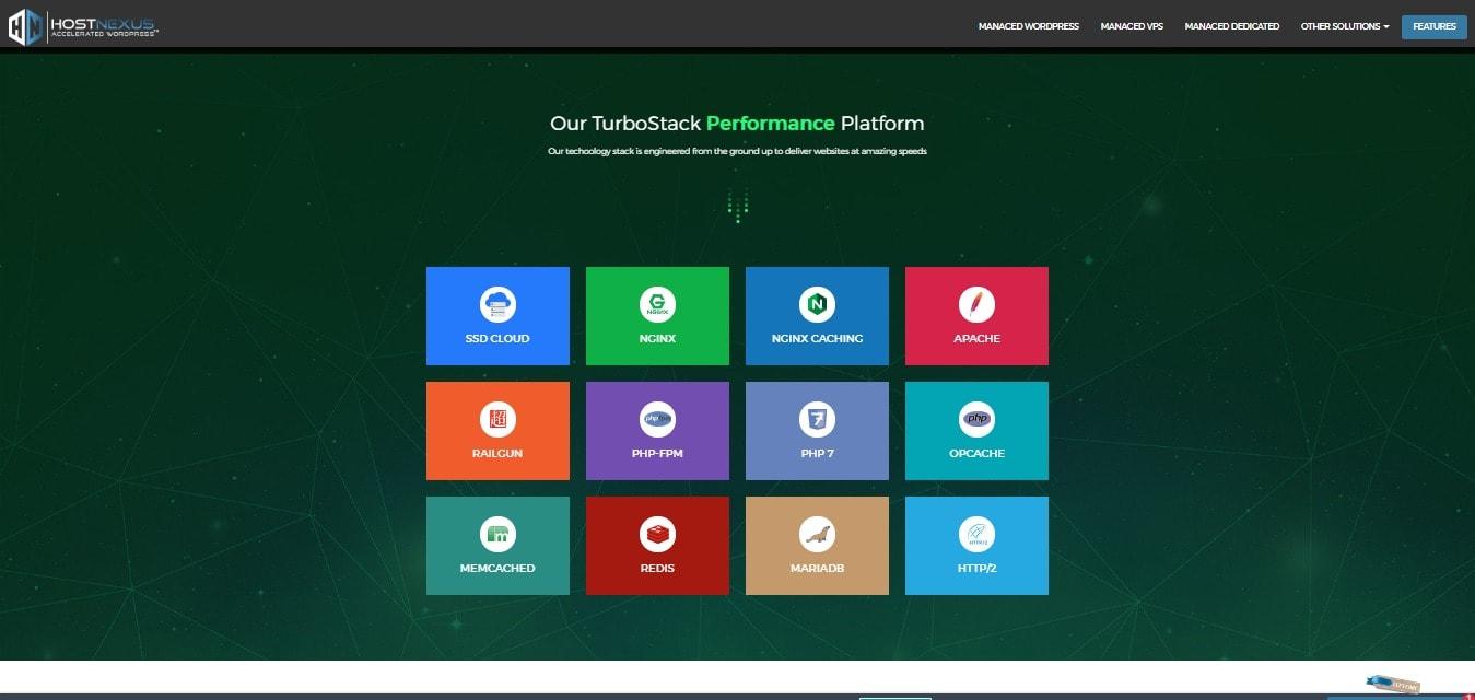 hostnexus coupon codes - Power Pack Performance