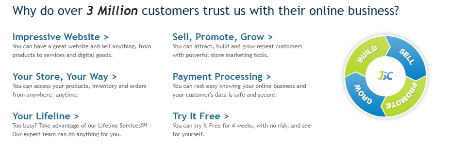 get Your Own e-commerce shop