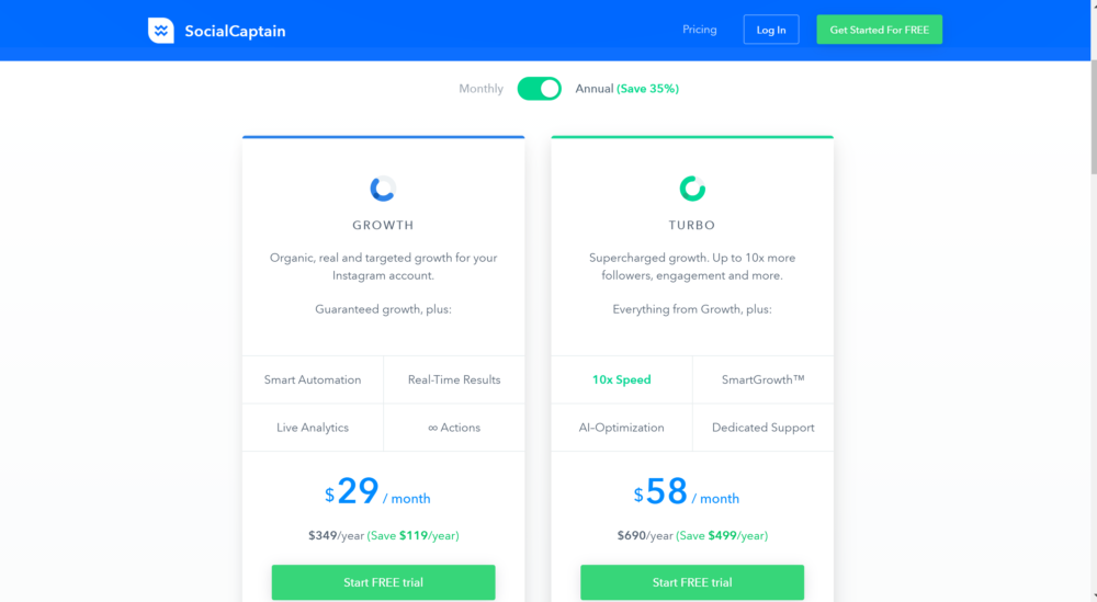 SocialCaptain yearly pricing- Review of SocialCaptain