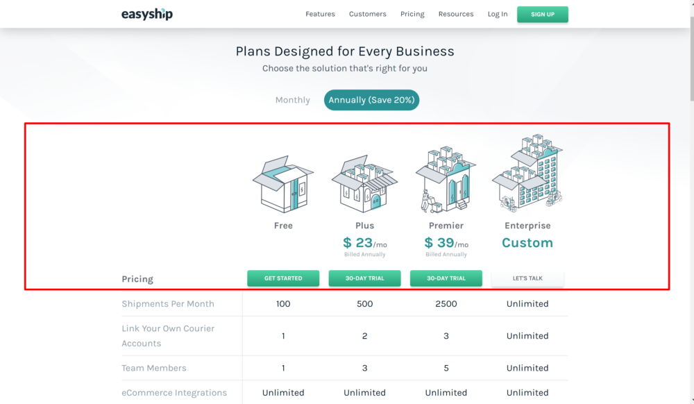 EasyShip Subscription- EasyShip Discount Coupons