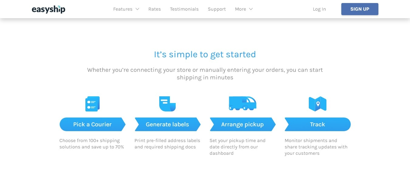 EasyShip Working- EasyShip coupons and promo codes