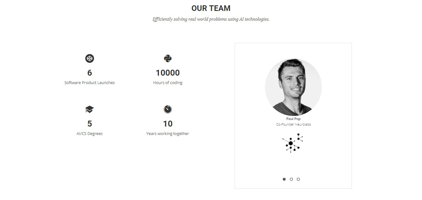 Neurolabs - experts and team
